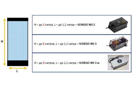 8. Воздушные компрессоры – выбираем тихие и мощные воздуходувки